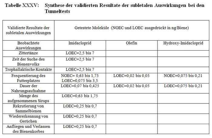 2.-Teil-Tabelle-35.jpg