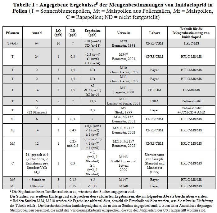 1.-Teil-Tabelle-1.jpg