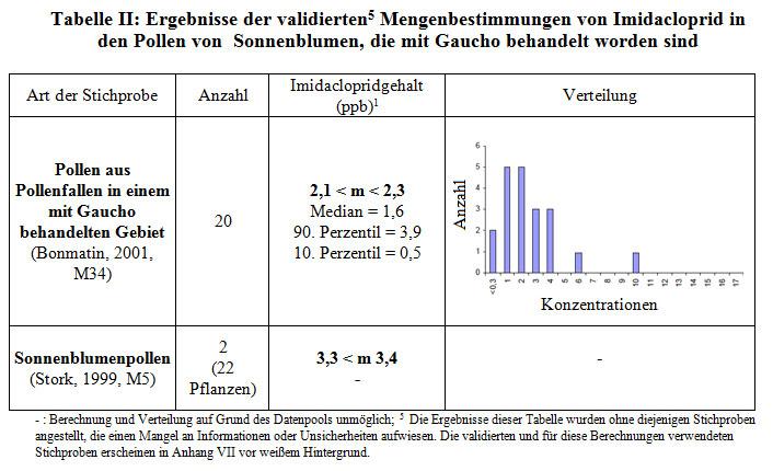 1.-Teil-Tabelle-2.jpg