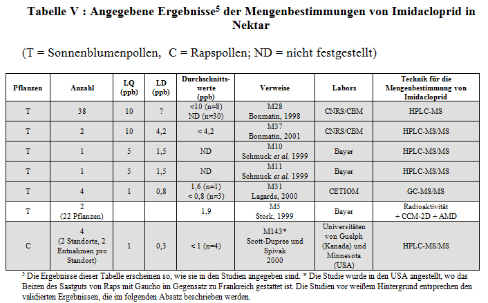 1.-Teil-Tabelle-5.jpg