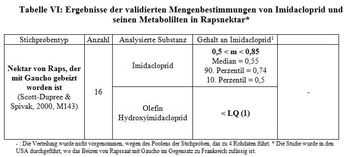 1.-Teil-Tabelle-6.jpg