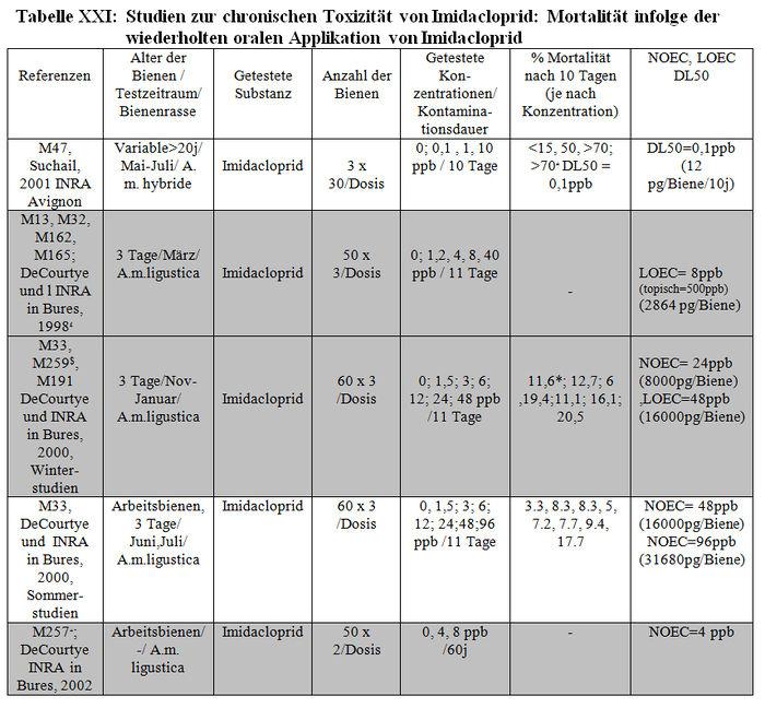 2.-Teil-Tabelle-21.jpg