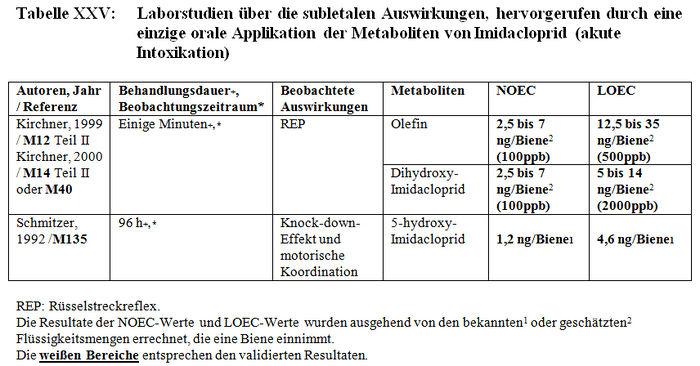 2.-Teil-Tabelle-25.jpg