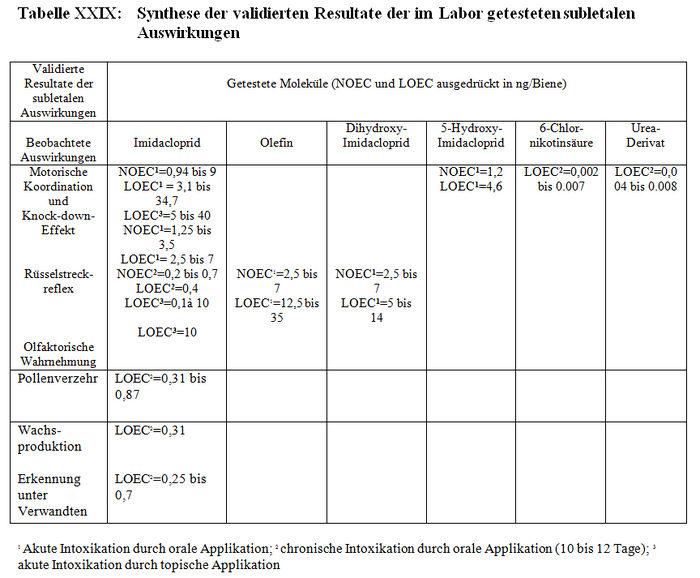 2.-Teil-Tabelle-29.jpg