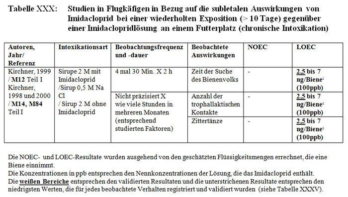 2.-Teil-Tabelle-30.jpg
