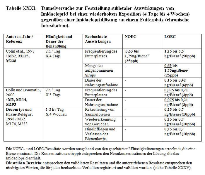 2.-Teil-Tabelle-31.jpg