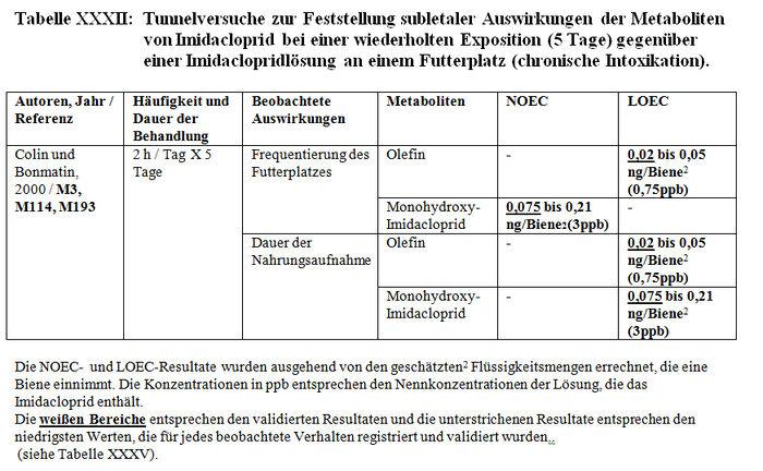 2.-Teil-Tabelle-32.jpg