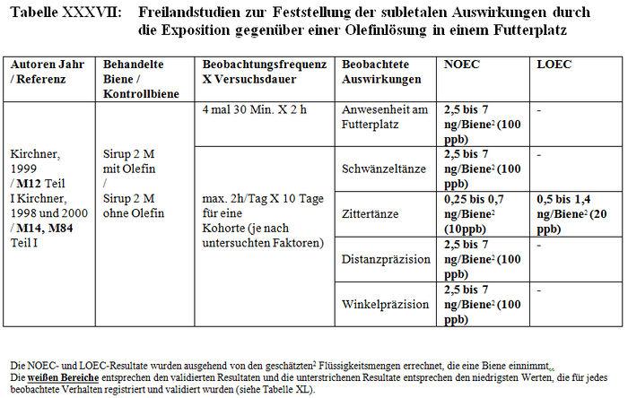 2.-Teil-Tabelle-37.jpg