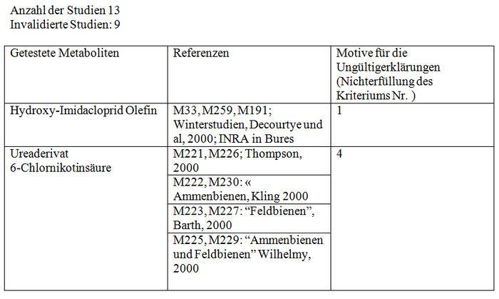 2.-Teil-Tabelle-ref3.jpg