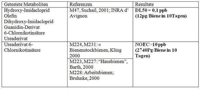 2.-Teil-Tabelle-ref4.jpg