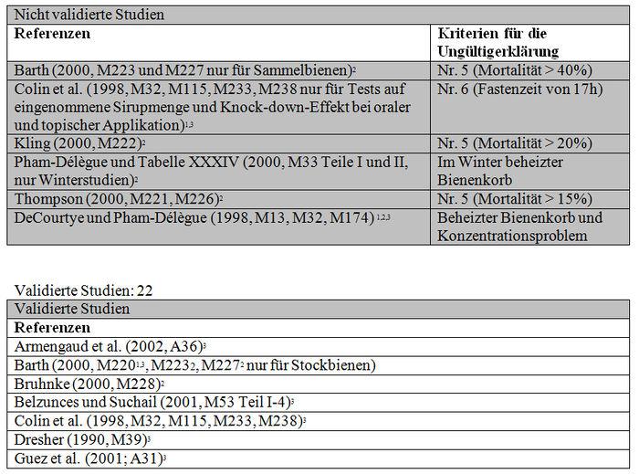 2.-Teil-Tabelle-ref5.jpg