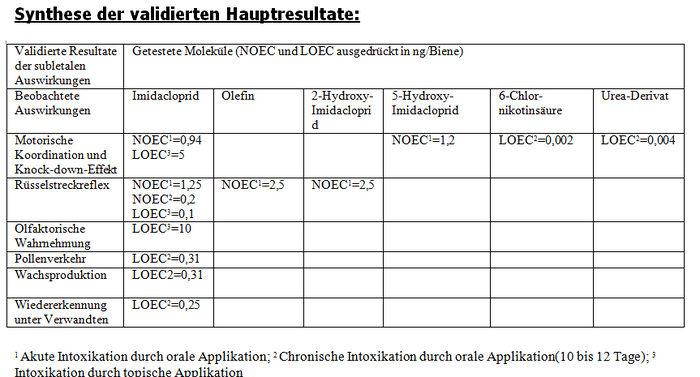 2.-Teil-Tabelle-ref6.jpg