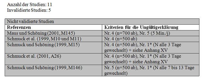 2.-Teil-Tabelle-ref7.jpg