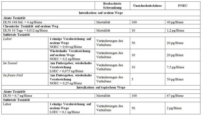 Tabelle 6.2.jpg