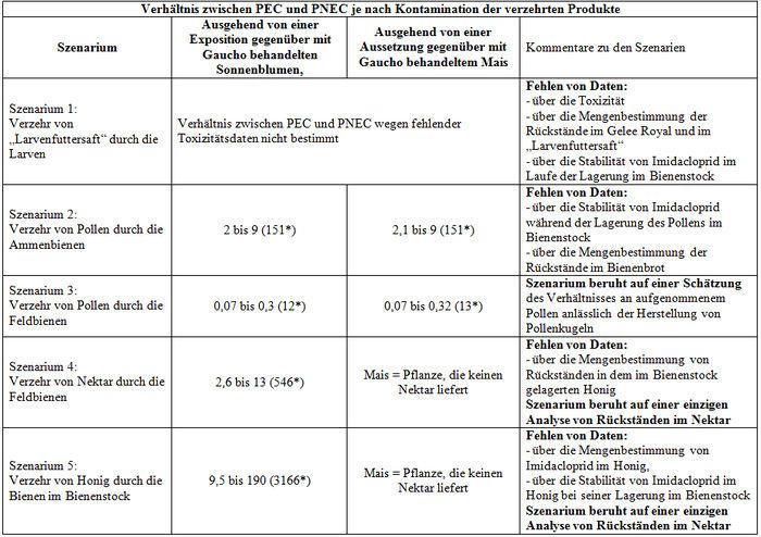 Tabelle 7.jpg