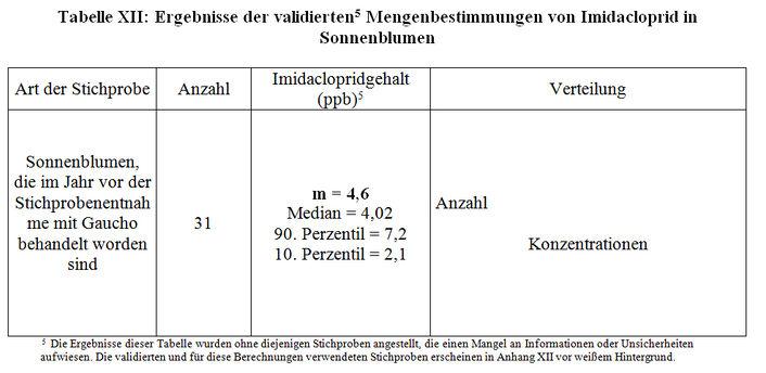 1.-Teil-Tabelle-12.2.jpg