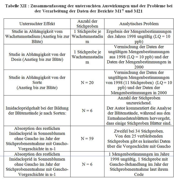 1.-Teil-Tabelle-12.jpg
