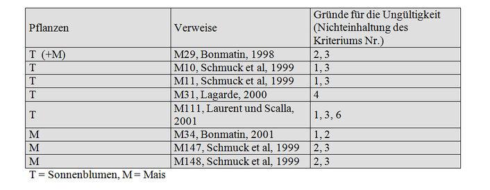 1.-Teil-Tabelle-sonstige1.jpg