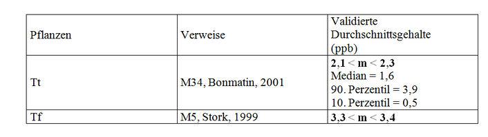 1.-Teil-Tabelle-sonstige2.jpg