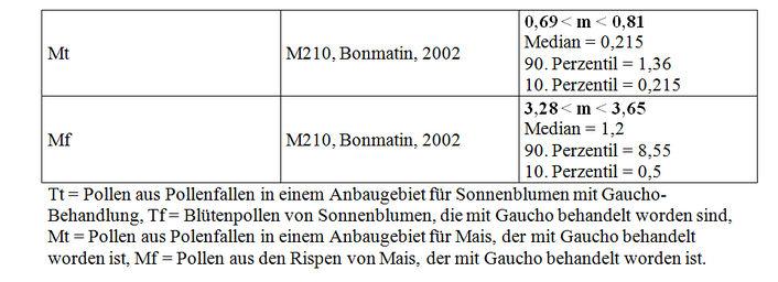 1.-Teil-Tabelle-sonstige3.jpg