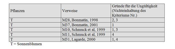 1.-Teil-Tabelle-sonstige4.jpg