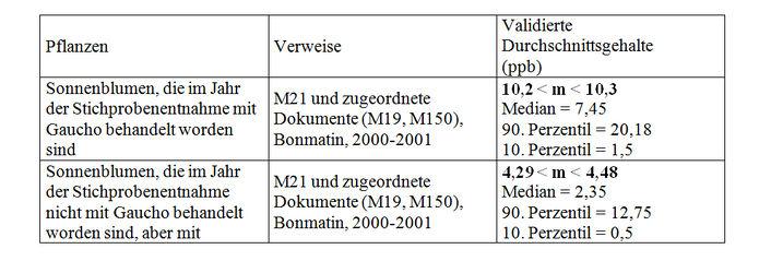 1.-Teil-Tabelle-sonstige6.jpg