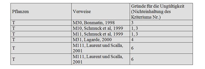 1.-Teil-Tabelle-sonstige7.jpg