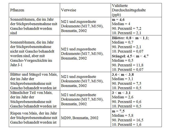 1.-Teil-Tabelle-sonstige8.jpg